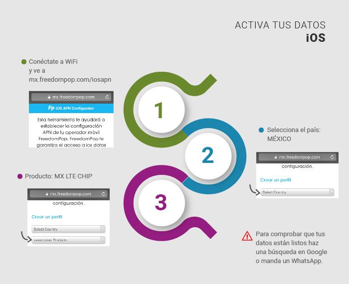 Conéctate a WIFI y ve a mx.freedompop/iosapn 2 Selecciona el país: México. 3 Selecciona producto: MX LTE CHIP